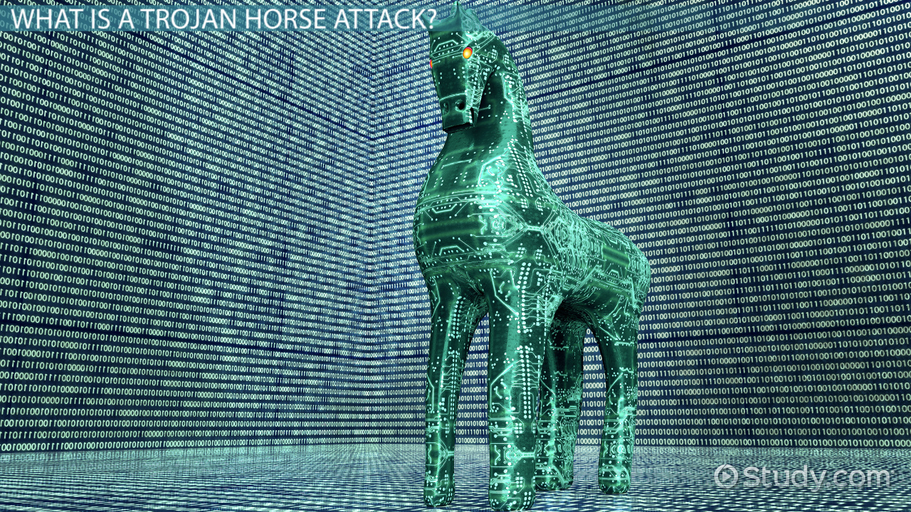 What is a Trojan Horse Virus? - Definition, Examples ...