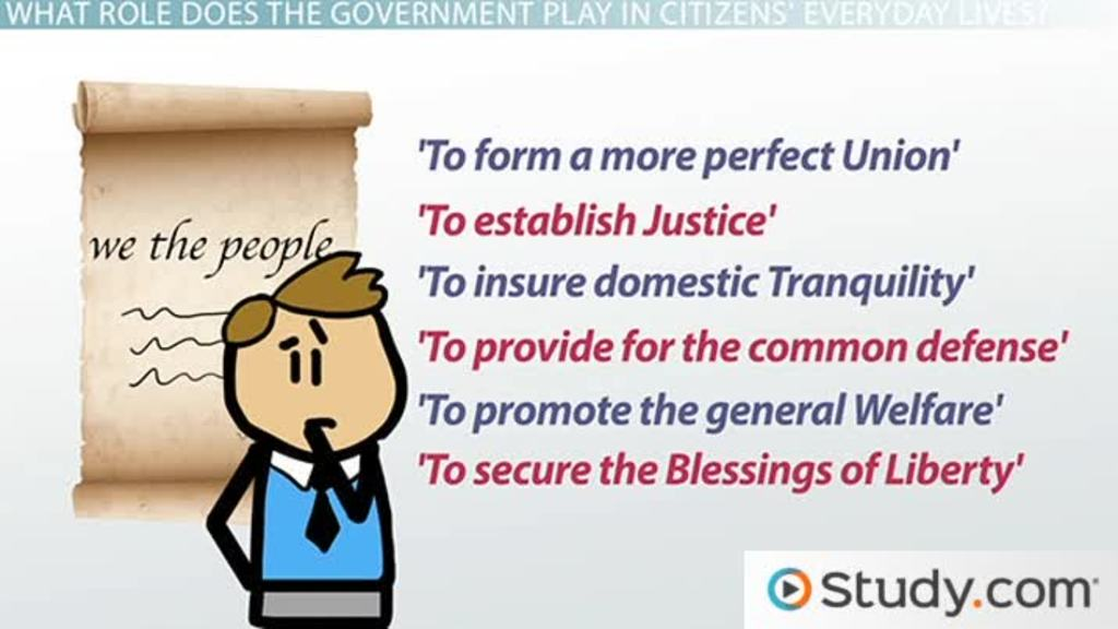 What is Government? - Definition, Role & Functions - Video ...