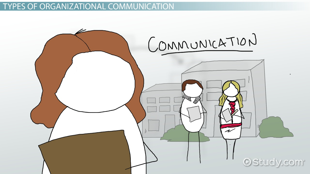 Essay On Communication In The Workplace