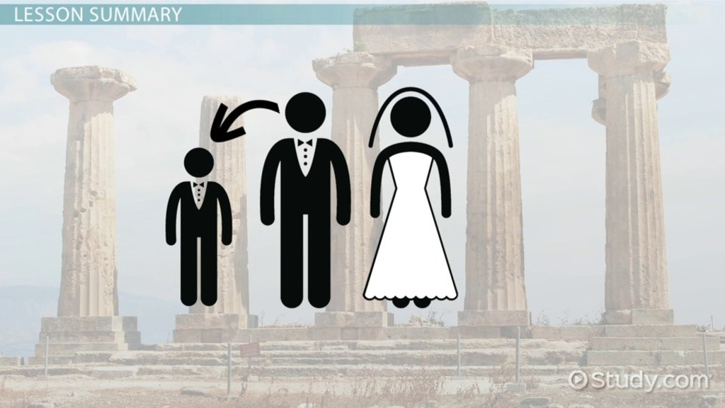 What Is Monogamy? - Definition & History - Video & Lesson