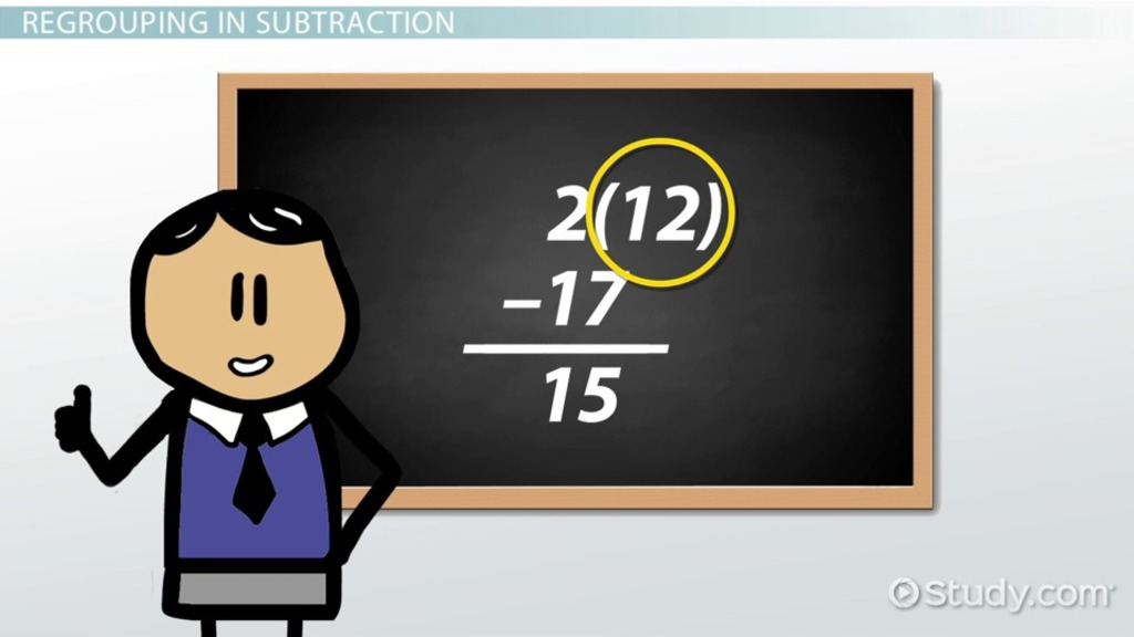 What Is Regrouping In Math Definition Subtraction Addition