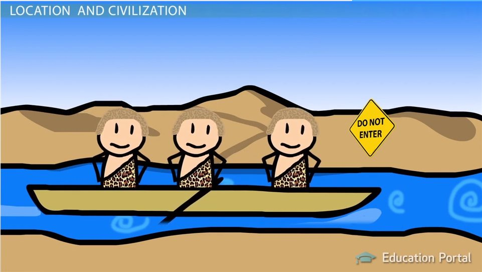 what is civilization Civilization describes a complex way of life characterized by urban areas, shared  methods of communication, administrative infrastructure, and.