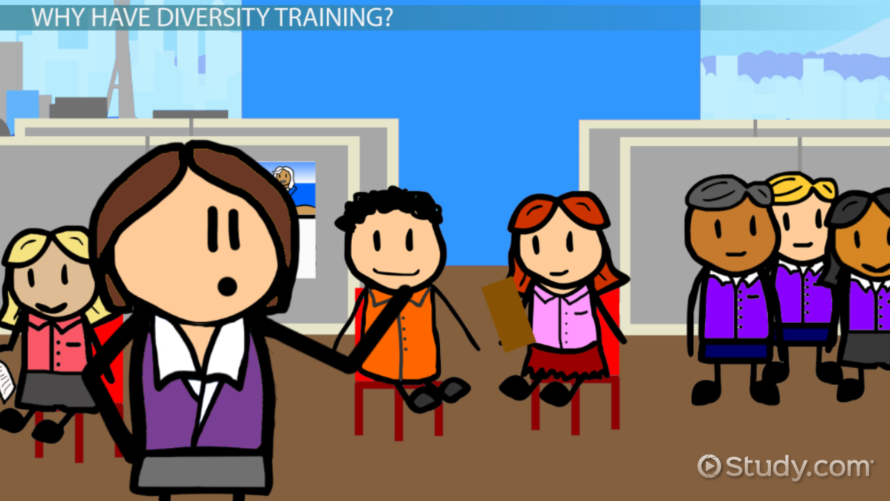 what is diversity training in the workplace definition what is diversity training in the workplace definition importance video lesson transcript com