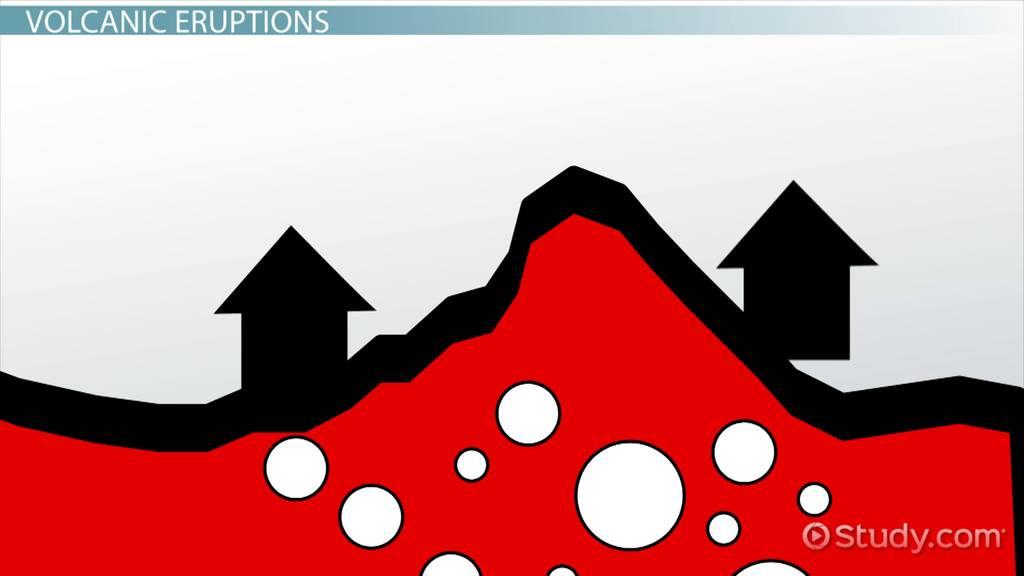 How Are Volcanoes Formed Lesson For Kids Video Lesson