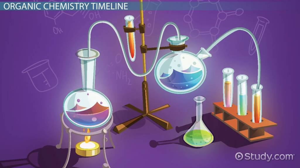 The History Of Organic Chemistry Video Amp Lesson