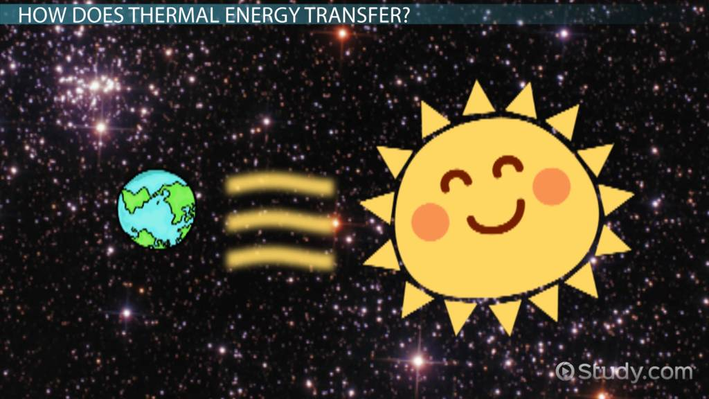 Physics for Kids: Energy - Ducksters: Education Site