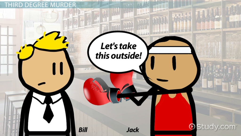 Third Degree Murder Definition Law Video Lesson Transcript