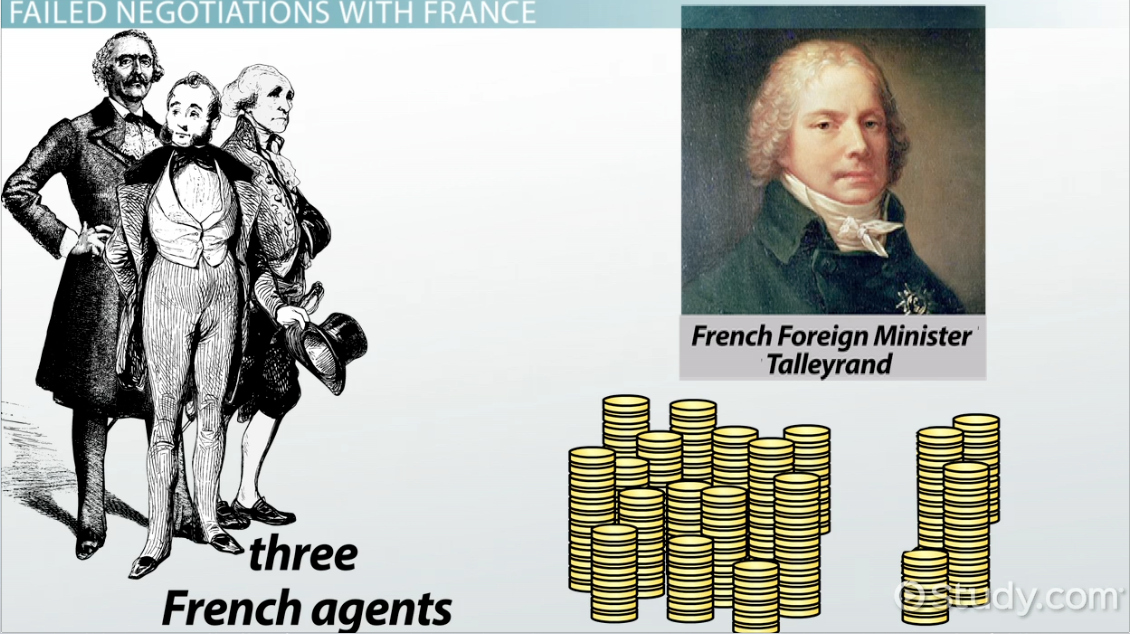 The Xyz Affair Definition Summary Amp Significance Video