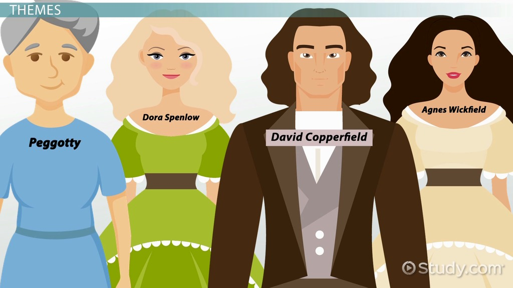 david copperfield character analysis overview video lesson  david copperfield character analysis overview video lesson transcript com