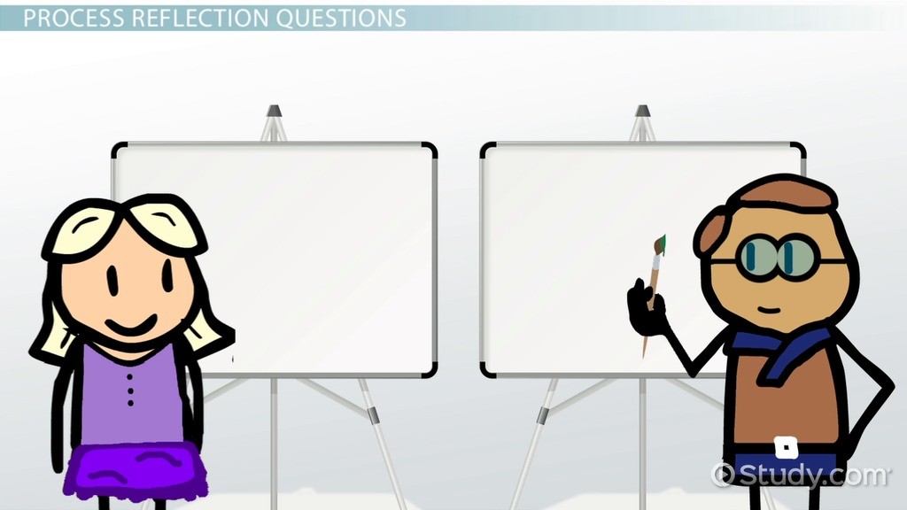 Reflection Questions: Definition and Examples - Video ...