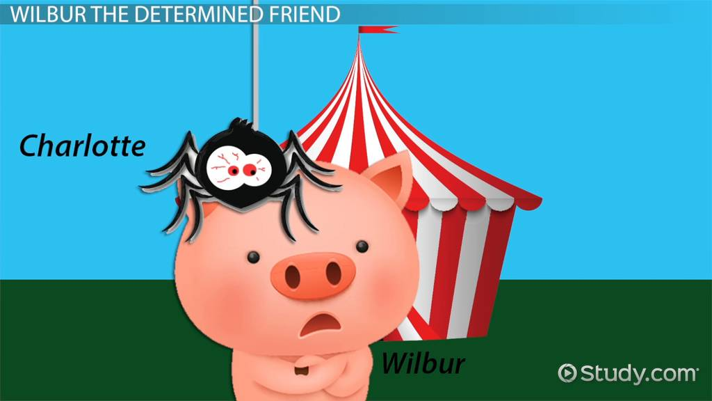 Wilbur The Pig In Charlotte S Web Character Description
