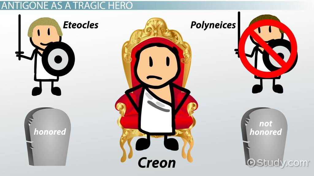creon is the hero in antigone In antigone creon, the king of thebes, is portrayed as the tragic hero during the play creon is forced to live, knowing that threepeople are dead because of his ignorance, which is a punishment worse than death.