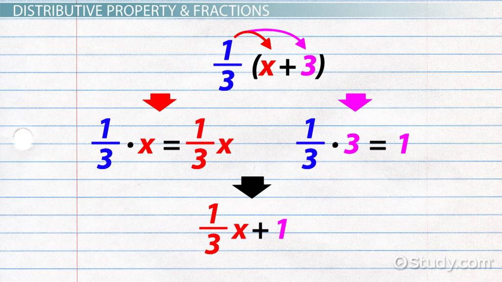 How To Use The Distributive Property With Fractions Video Lesson